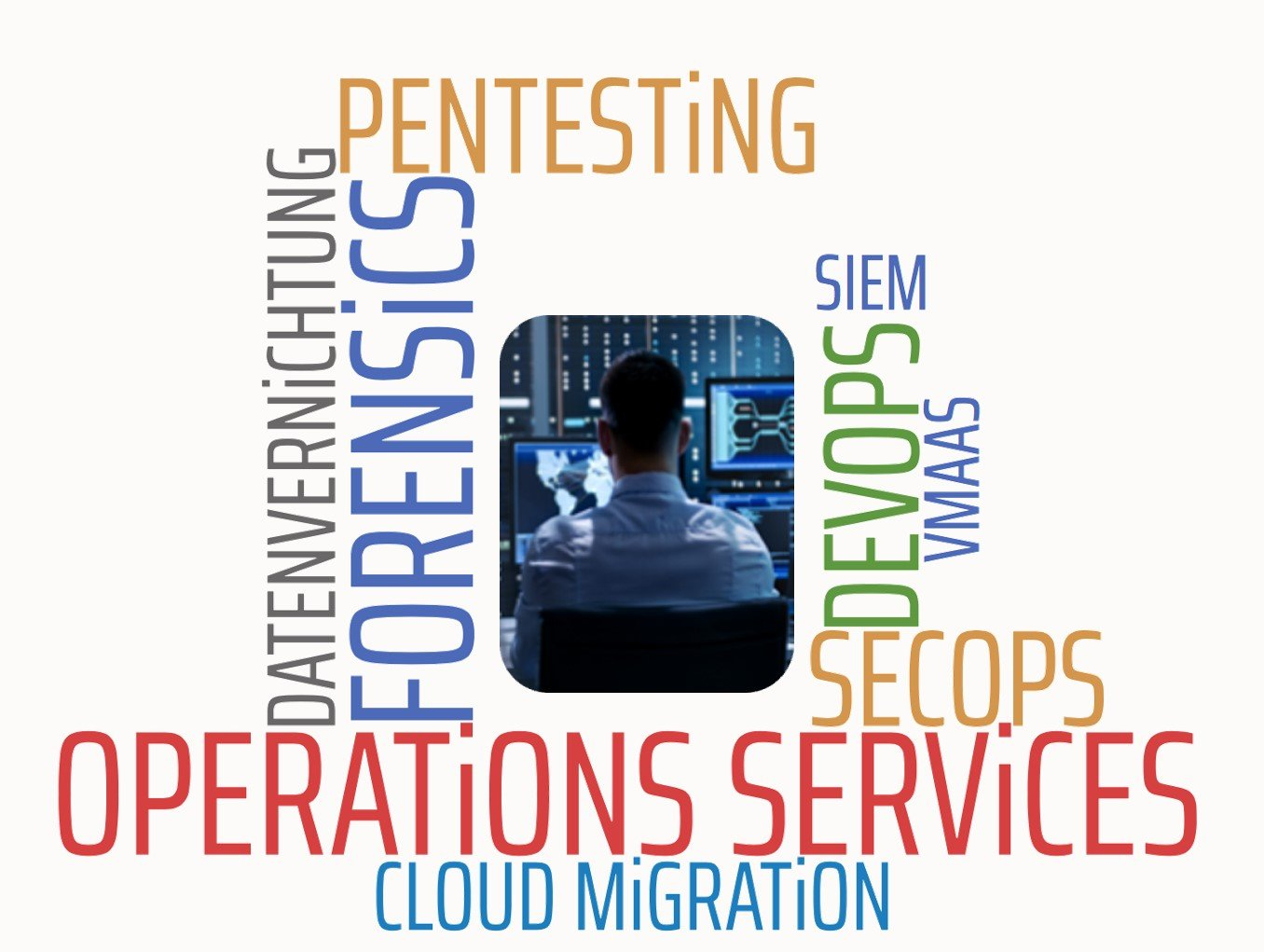 WordCloud_OperationsServices